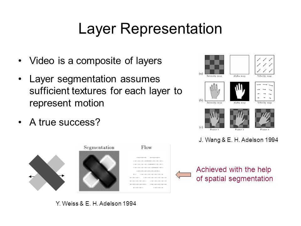 Layer Representation Video is a composite of layers Layer segmentation assumes sufficient textures for each layer to represent motion A true success.