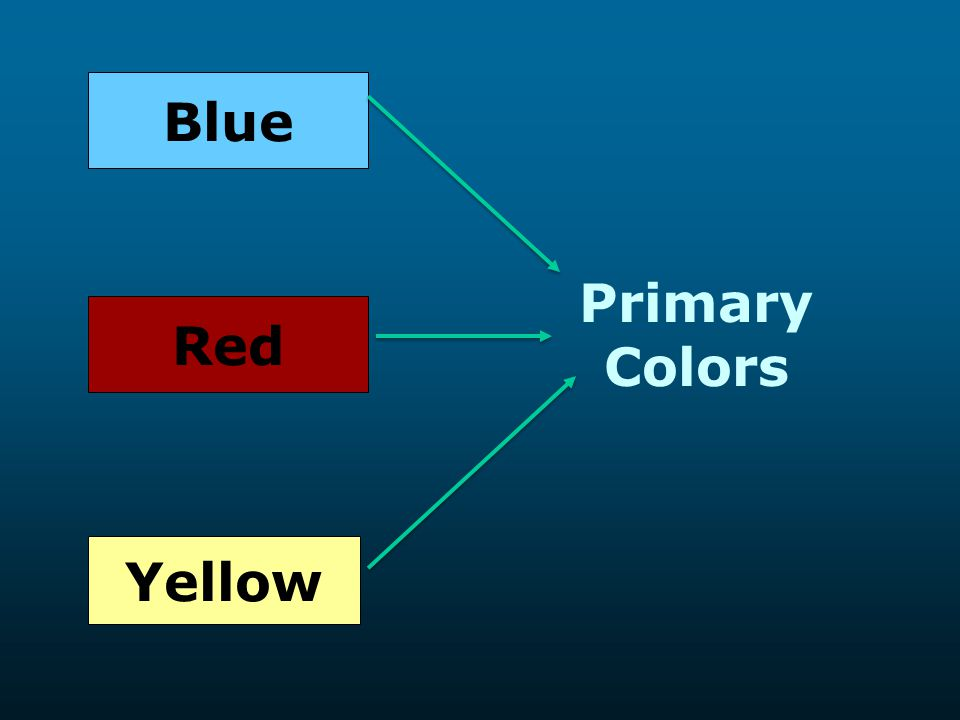 Blue Red Yellow Primary Colors