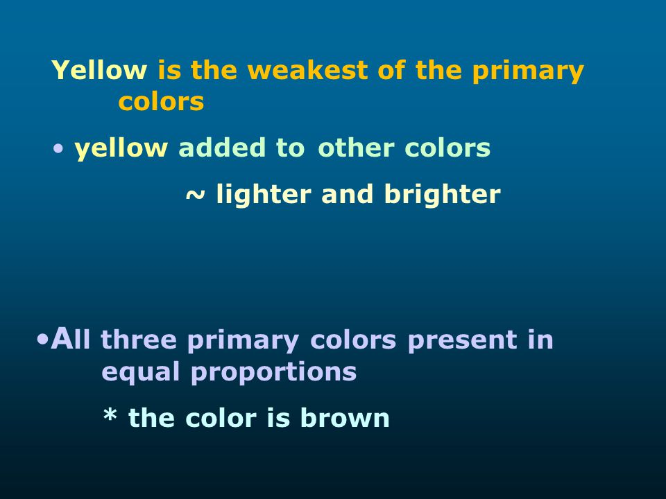 Yellow is the weakest of the primary colors yellow added to other colors ~ lighter and brighter A ll three primary colors present in equal proportions