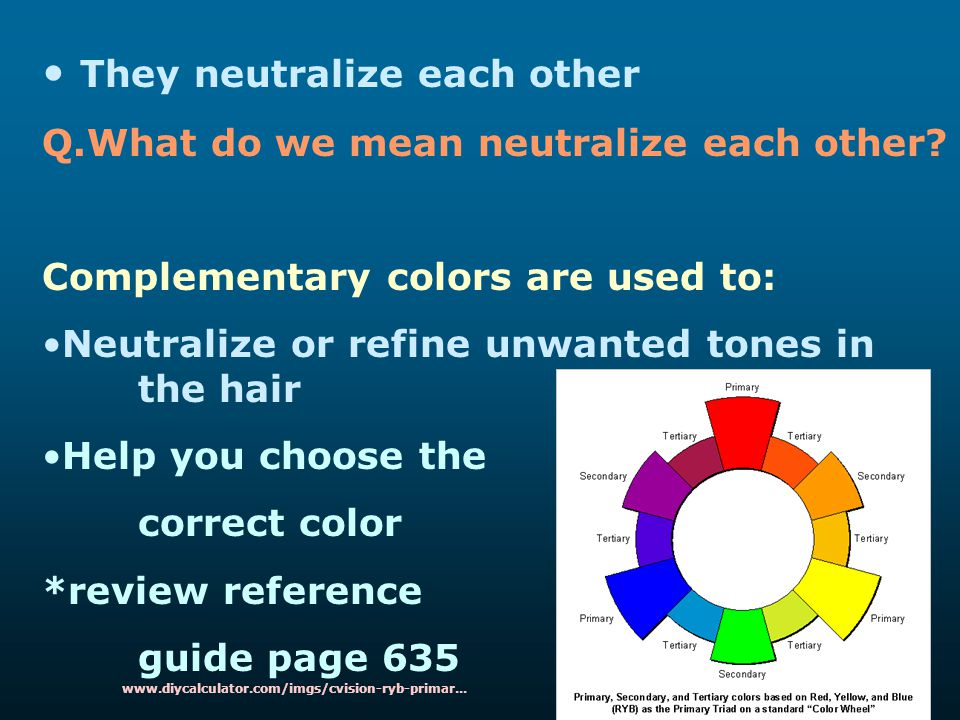 They neutralize each other Q.What do we mean neutralize each other? Complementary colors are used to: Neutralize or refine unwanted tones in the hair