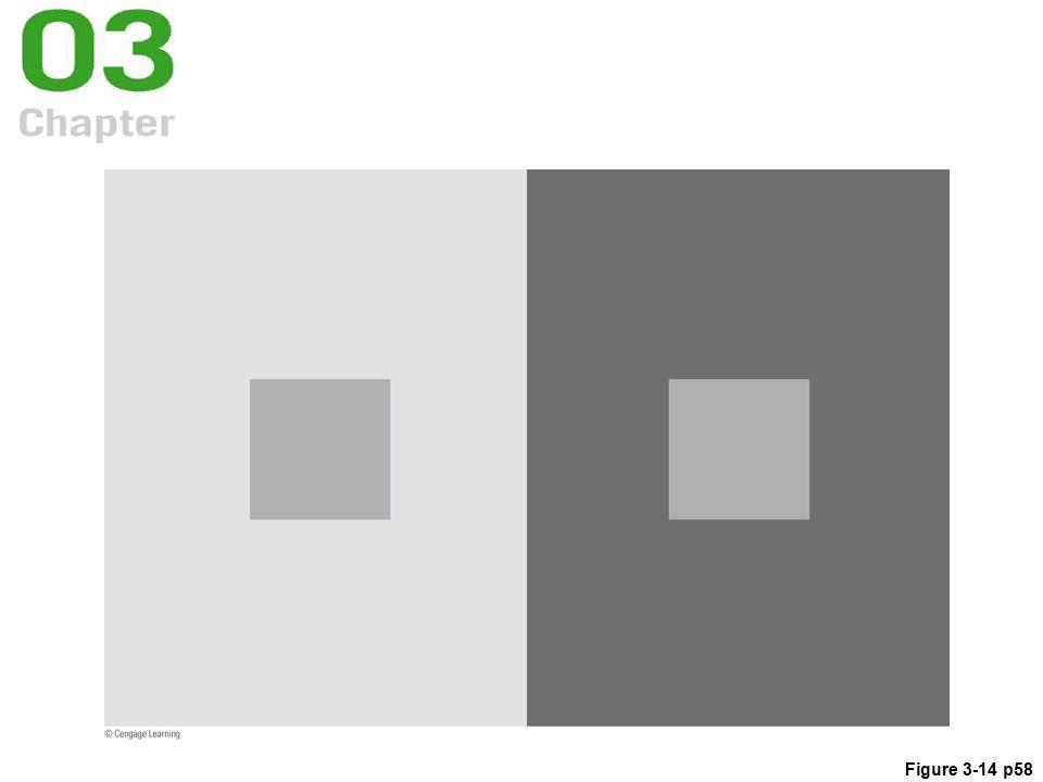 Figure 3-14 p58