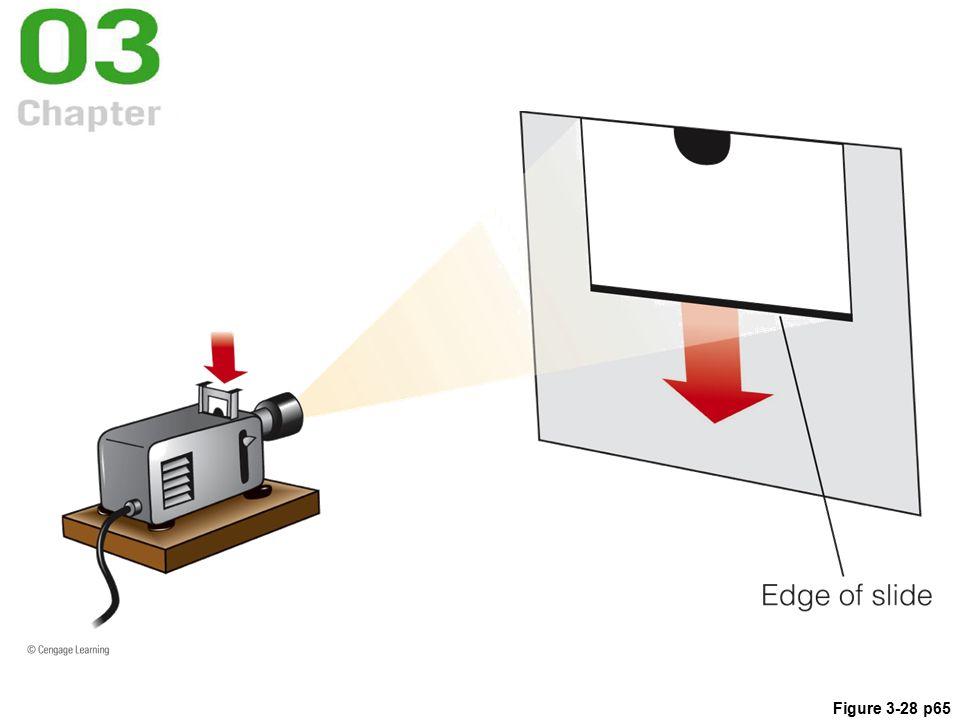 Figure 3-28 p65