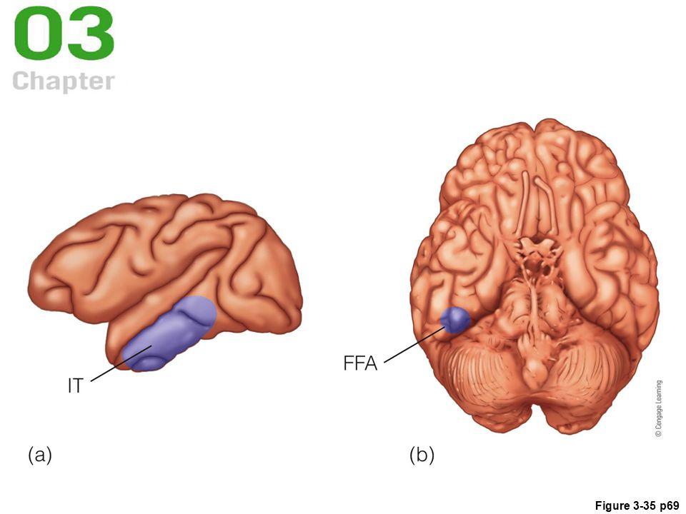 Figure 3-35 p69