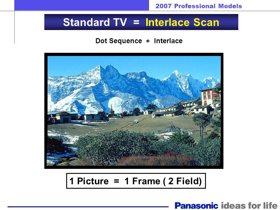 2007 Professional Models Sub-Field Drive System 1st SF 2nd SF3rd SF4th SF5th SF6th SF 7th SF8th SF9th SF10th SF11th SF12th SF 1 TV Field (NTSC 16.7ms) InitializeSustainScan & Write
