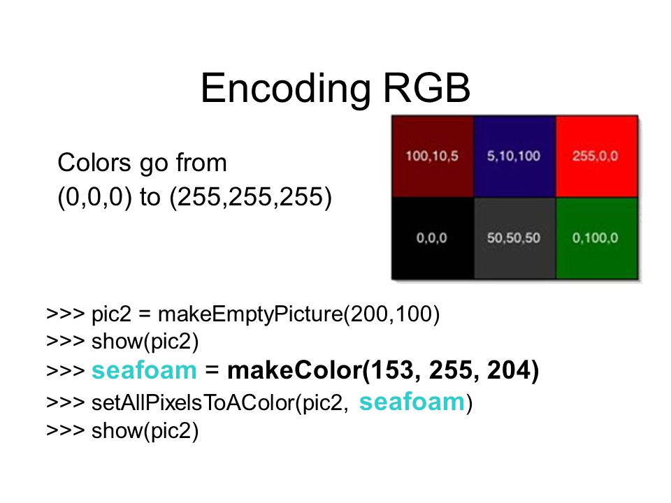 Encoding RGB Colors go from (0,0,0) to (255,255,255) >>> pic2 = makeEmptyPicture(200,100) >>> show(pic2) >>> seafoam = makeColor(153, 255, 204) >>> setAllPixelsToAColor(pic2, seafoam ) >>> show(pic2)