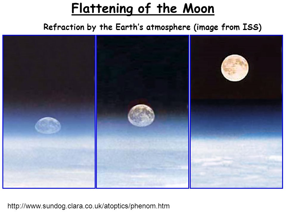Flattening of the Moon Refraction by the Earth's atmosphere (image from ISS) http://www.sundog.clara.co.uk/atoptics/phenom.htm