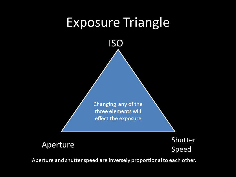Exposure Triangle http://www.flickr.com/photos/robert_d_ellis/5387408926/