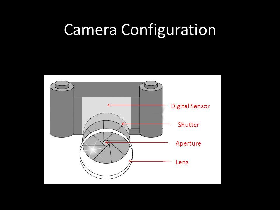 Camera Configuration Digital Sensor Shutter Aperture Lens