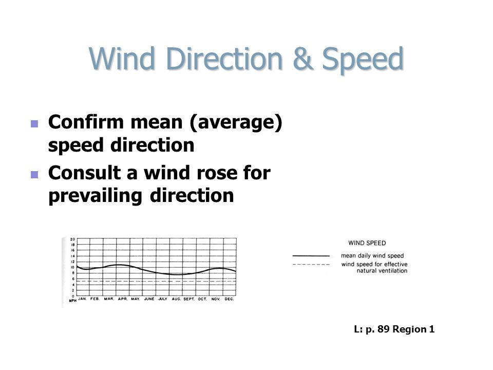 Wind Direction & Speed Confirm mean (average) speed direction Consult a wind rose for prevailing direction L: p.