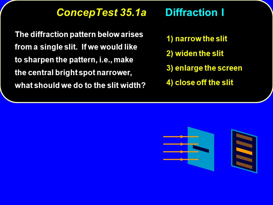 ConcepTest 35.1aDiffraction I The diffraction pattern below arises from a single slit.