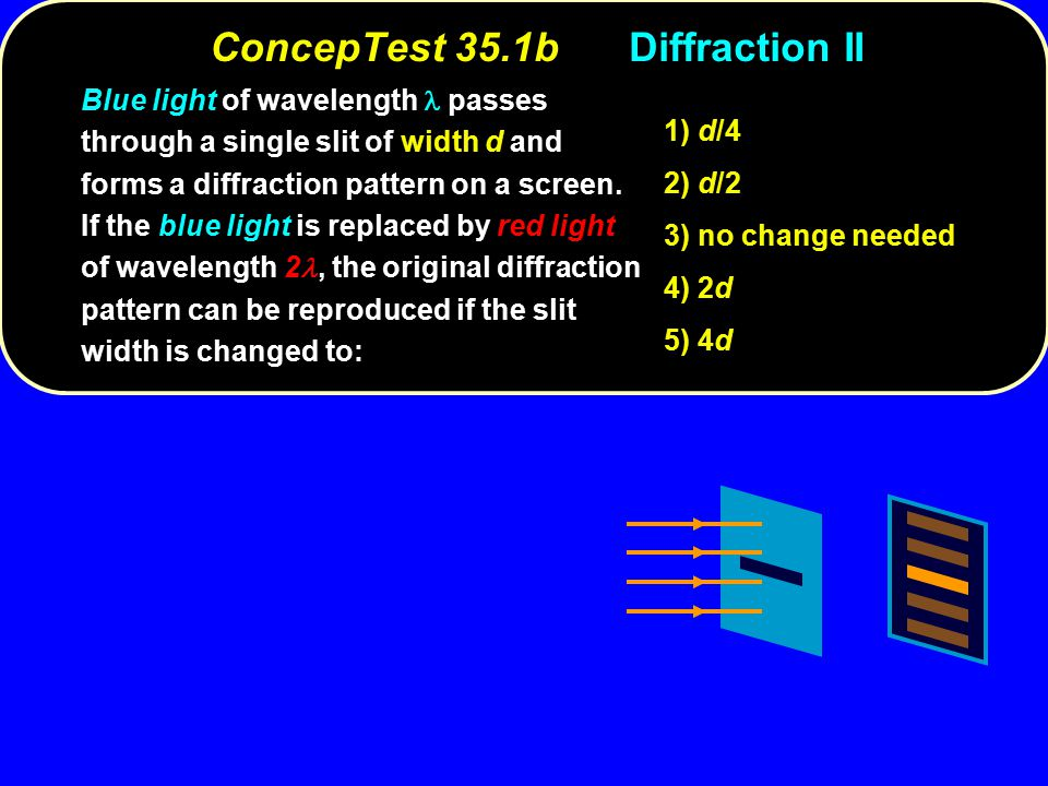 ConcepTest 35.1bDiffraction II Blue light of wavelength passes through a single slit of width d and forms a diffraction pattern on a screen.