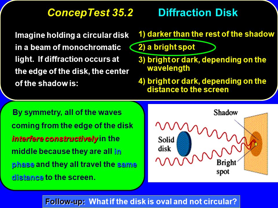 interfere constructively in phasesame distance By symmetry, all of the waves coming from the edge of the disk interfere constructively in the middle because they are all in phase and they all travel the same distance to the screen.