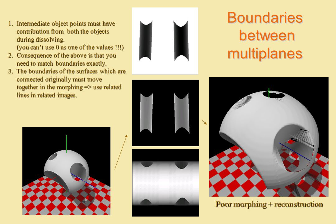Boundaries between multiplanes 1. Intermediate object points must have contribution from both the objects contribution from both the objects during di