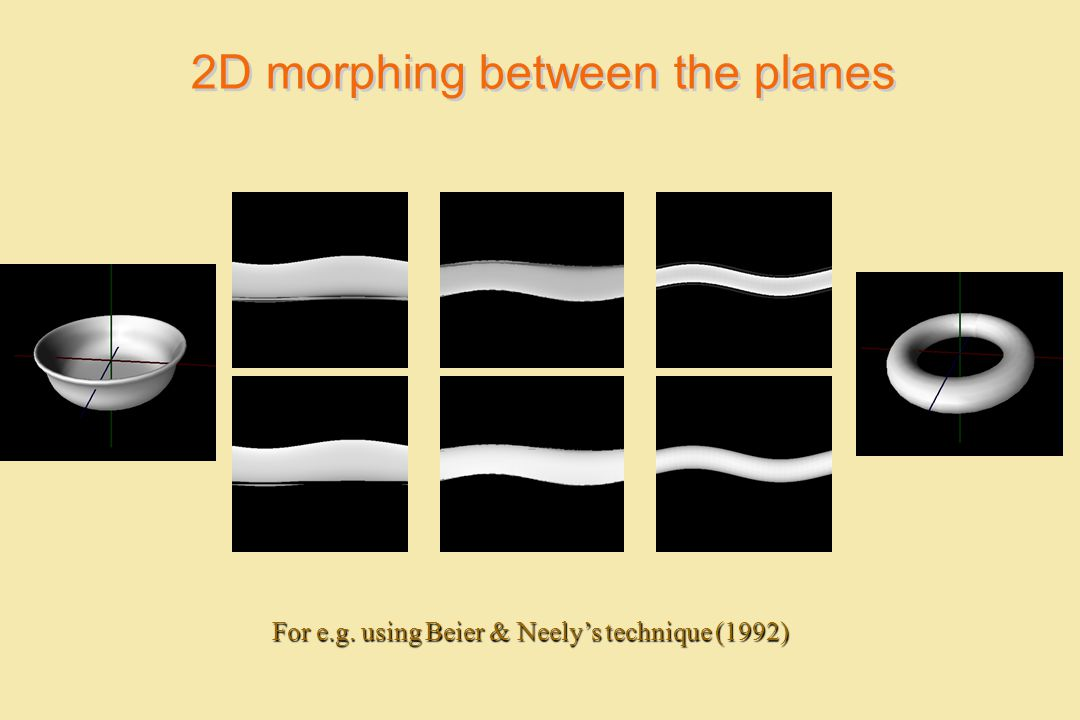 2D morphing between the planes For e.g. using Beier & Neely's technique (1992)