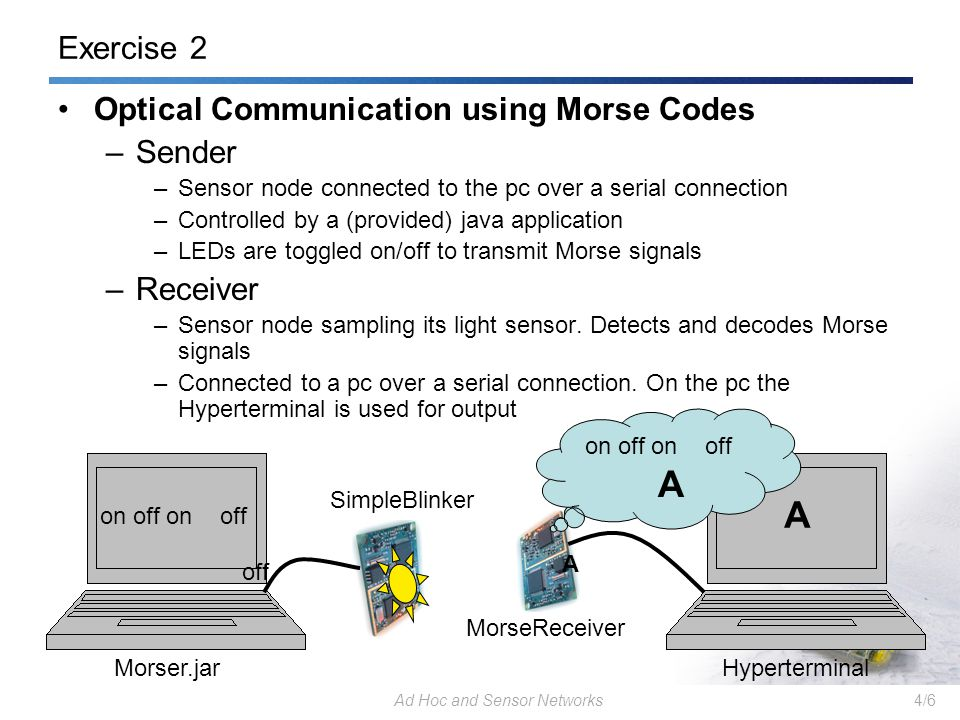 Ad Hoc and Sensor Networks4/6 Exercise 2 Optical Communication using Morse Codes –Sender –Sensor node connected to the pc over a serial connection –Controlled by a (provided) java application –LEDs are toggled on/off to transmit Morse signals –Receiver –Sensor node sampling its light sensor.