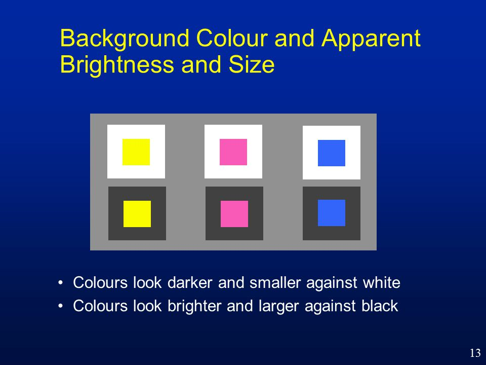 13 Background Colour and Apparent Brightness and Size Colours look darker and smaller against white Colours look brighter and larger against black