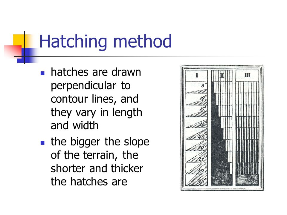 Hatching method hatches are drawn perpendicular to contour lines, and they vary in length and width the bigger the slope of the terrain, the shorter and thicker the hatches are