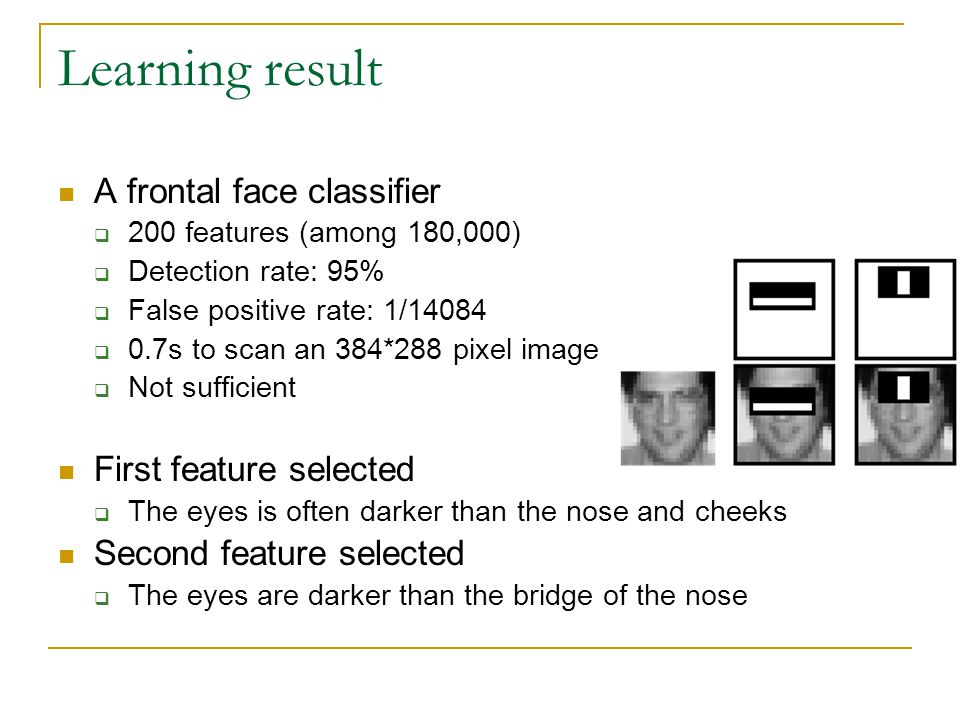 Learning result A frontal face classifier  200 features (among 180,000)  Detection rate: 95%  False positive rate: 1/14084  0.7s to scan an 384*288 pixel image  Not sufficient First feature selected  The eyes is often darker than the nose and cheeks Second feature selected  The eyes are darker than the bridge of the nose