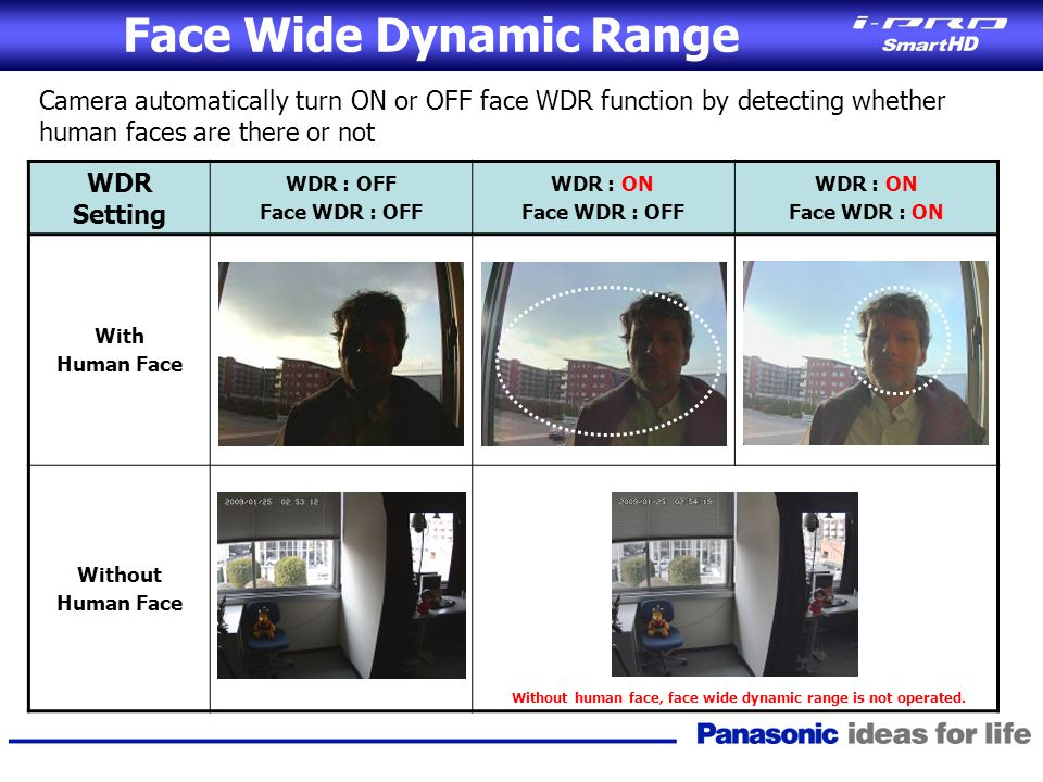 Face Wide Dynamic Range Camera automatically turn ON or OFF face WDR function by detecting whether human faces are there or not WDR Setting WDR : OFF