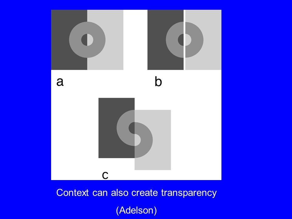 Context can also create transparency (Adelson)
