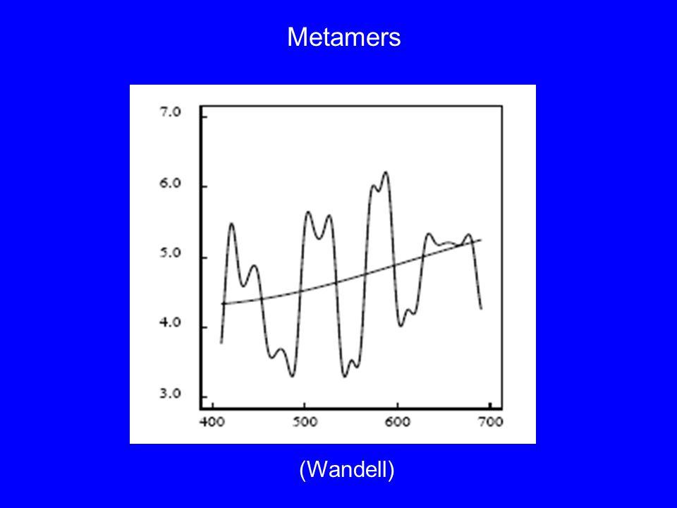 Metamers (Wandell)