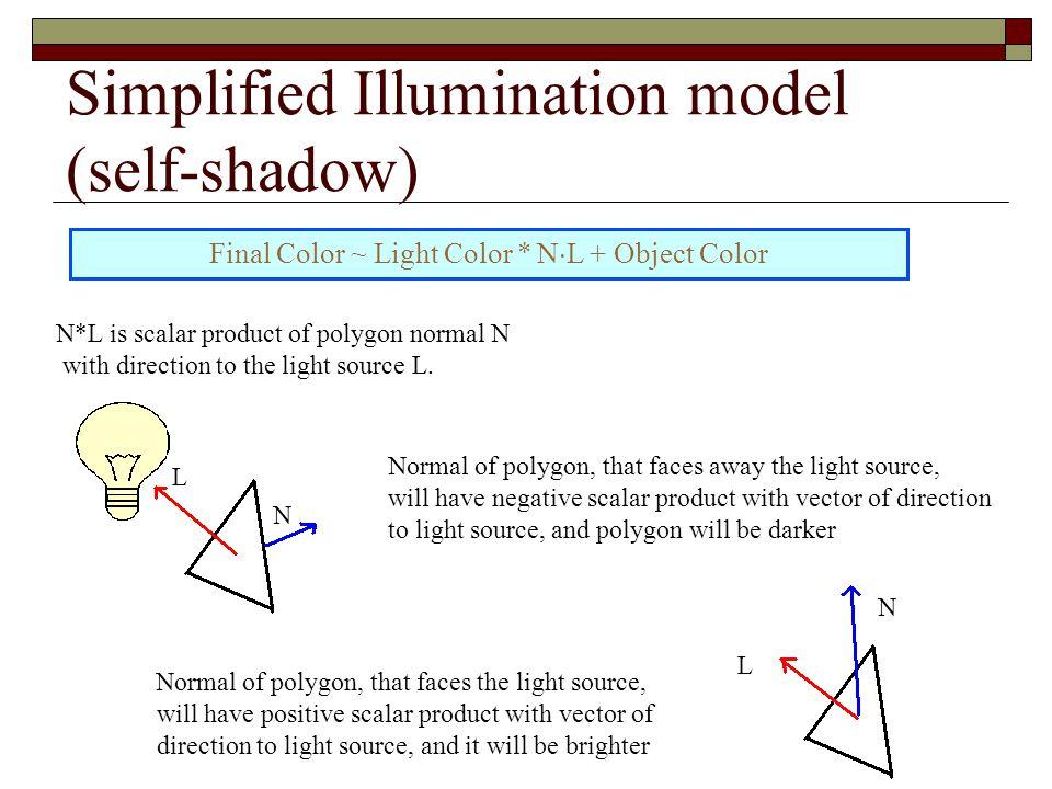 Simplified Illumination model (self- shadow) – cont.