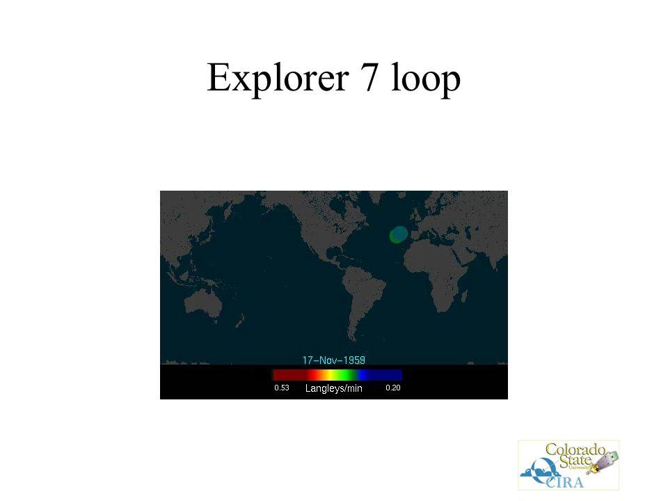 Explorer 7 loop