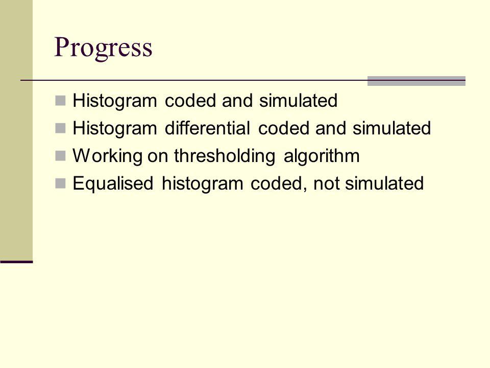 Progress Histogram coded and simulated Histogram differential coded and simulated Working on thresholding algorithm Equalised histogram coded, not simulated