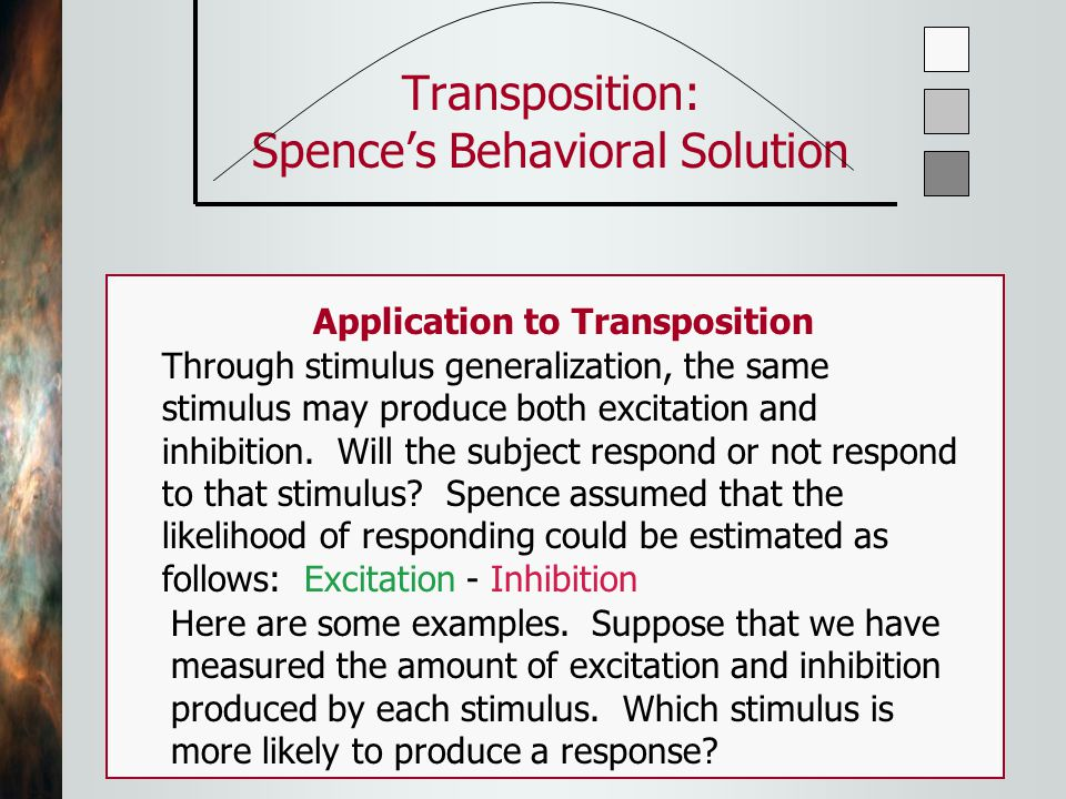 Transposition: Spence's Behavioral Solution Here is a graph that shows typical results: Inhibitory Stimulus Generalization Wavelength Number of Responses
