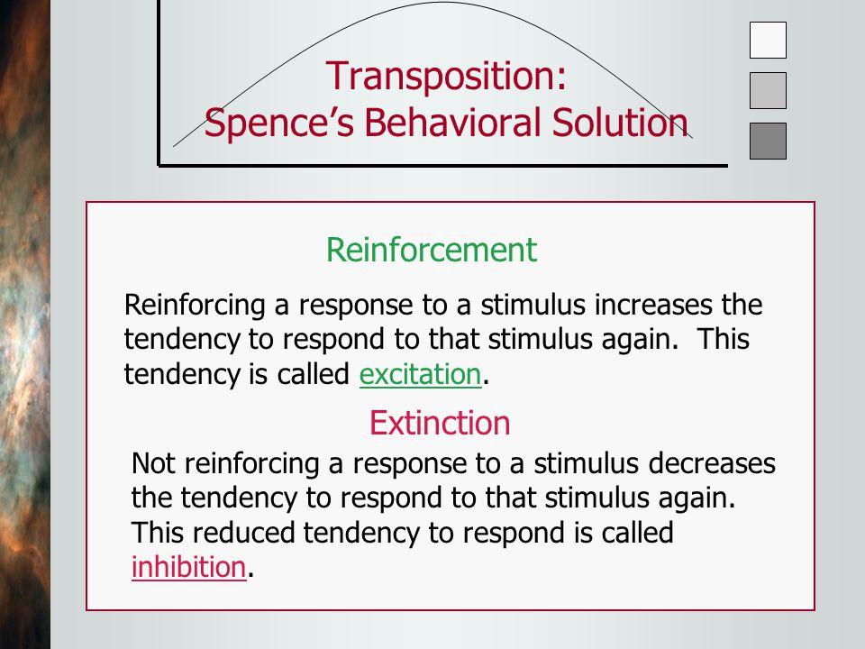 Transposition: Spence's Behavioral Solution Kenneth W.