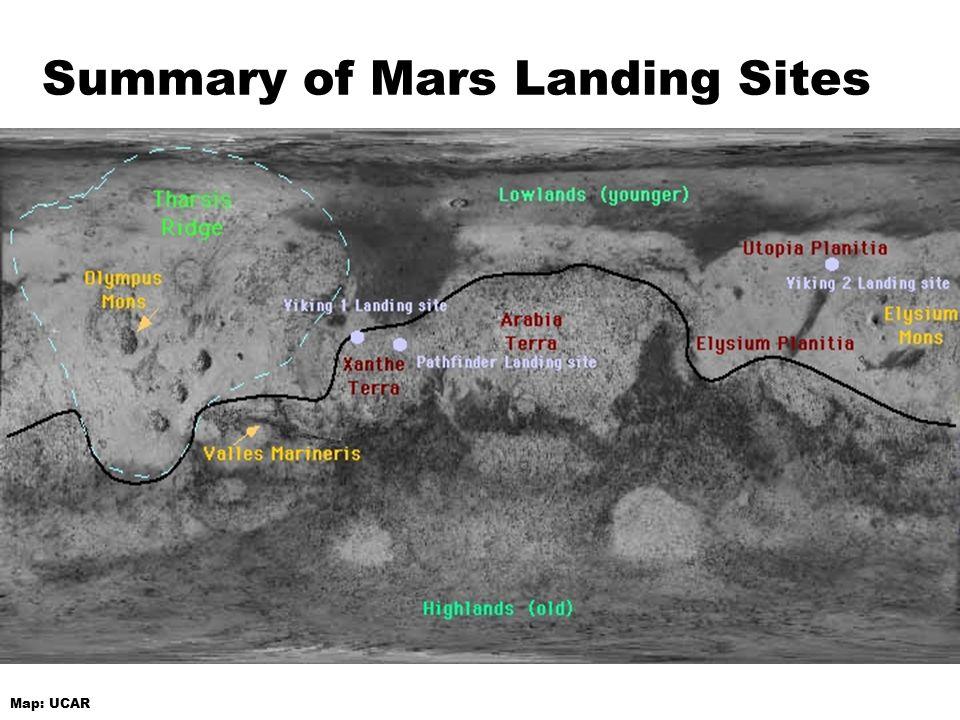 Map: UCAR Summary of Mars Landing Sites
