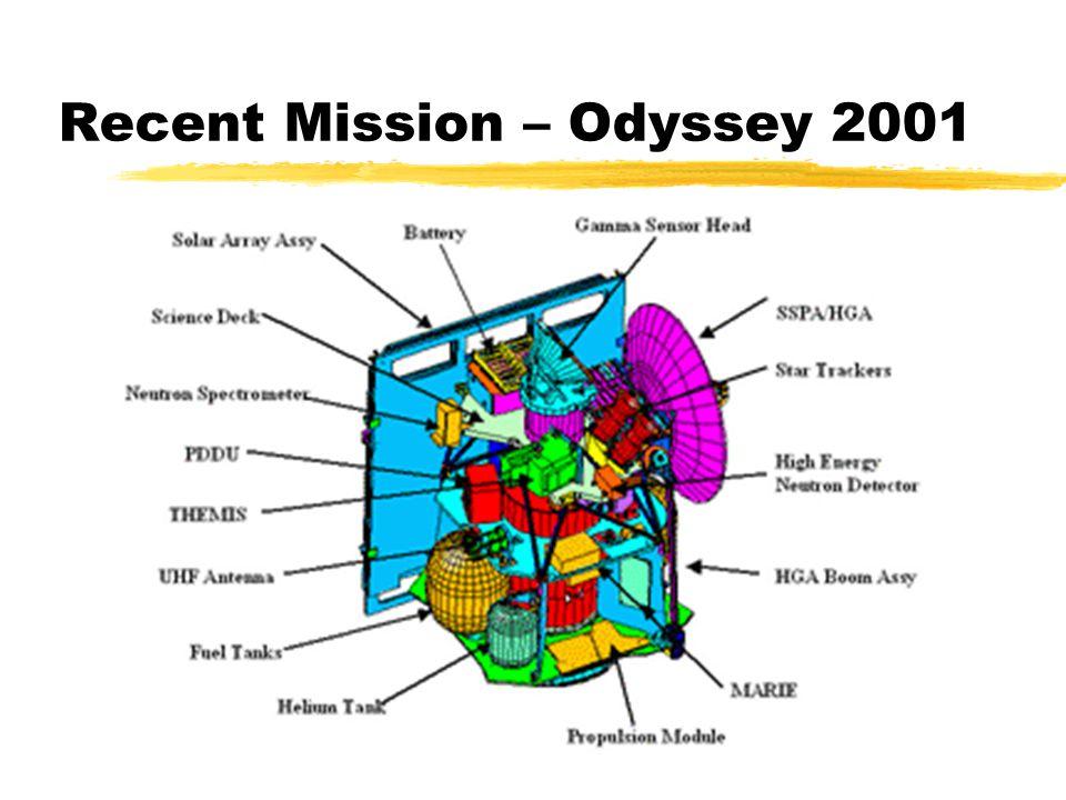 Recent Mission – Odyssey 2001