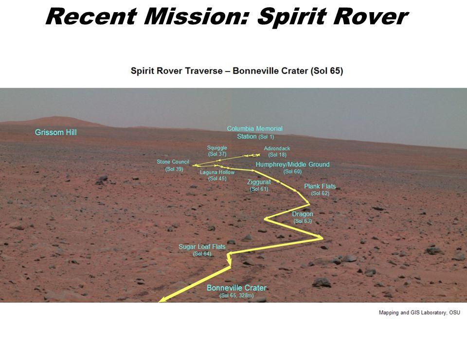 Recent Mission: Spirit Rover