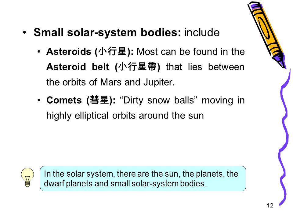 12 Small solar-system bodies: include Asteroids ( 小行星 ): Most can be found in the Asteroid belt ( 小行星帶 ) that lies between the orbits of Mars and Jupiter.