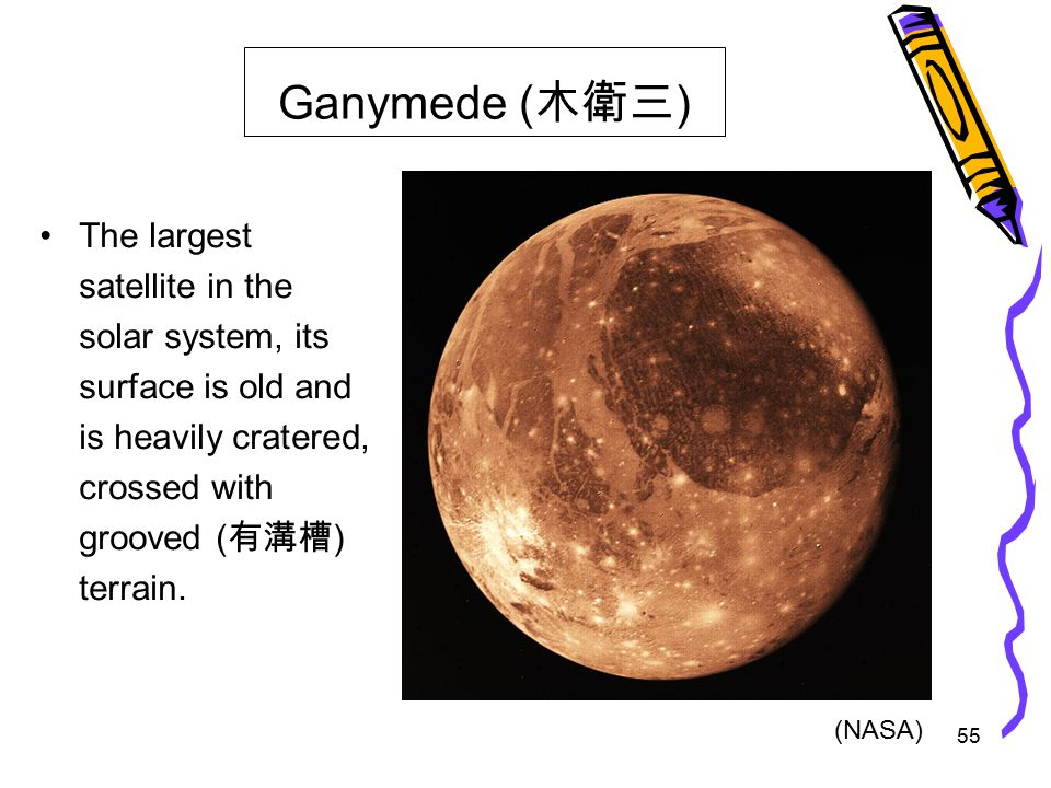 55 Ganymede ( 木衛三 ) The largest satellite in the solar system, its surface is old and is heavily cratered, crossed with grooved ( 有溝槽 ) terrain.