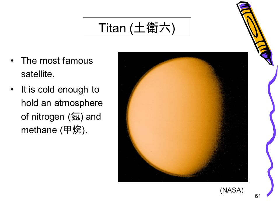 61 Titan ( 土衛六 ) The most famous satellite.