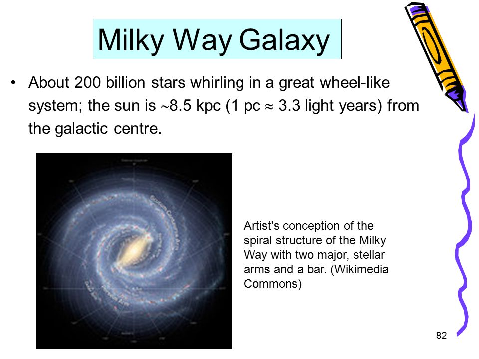 82 Milky Way Galaxy About 200 billion stars whirling in a great wheel-like system; the sun is  8.5 kpc (1 pc  3.3 light years) from the galactic centre.