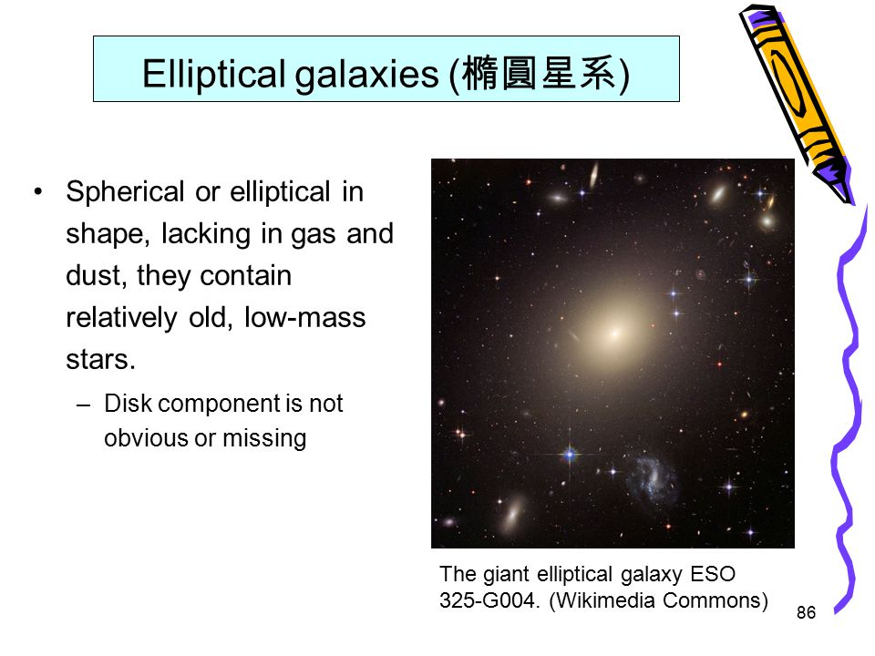 86 Elliptical galaxies ( 橢圓星系 ) Spherical or elliptical in shape, lacking in gas and dust, they contain relatively old, low-mass stars.