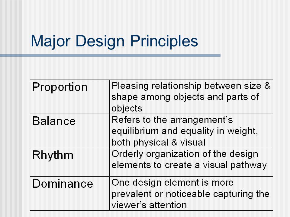 Major Design Principles