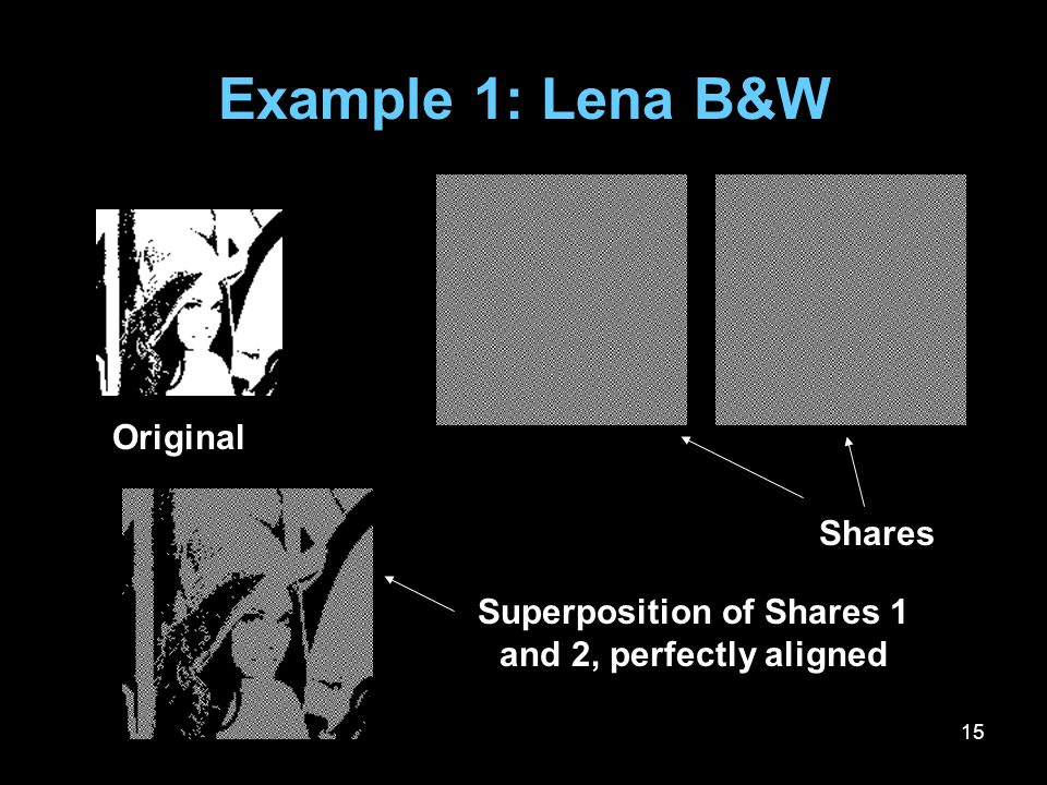 15 Example 1: Lena B&W Original Superposition of Shares 1 and 2, perfectly aligned Shares
