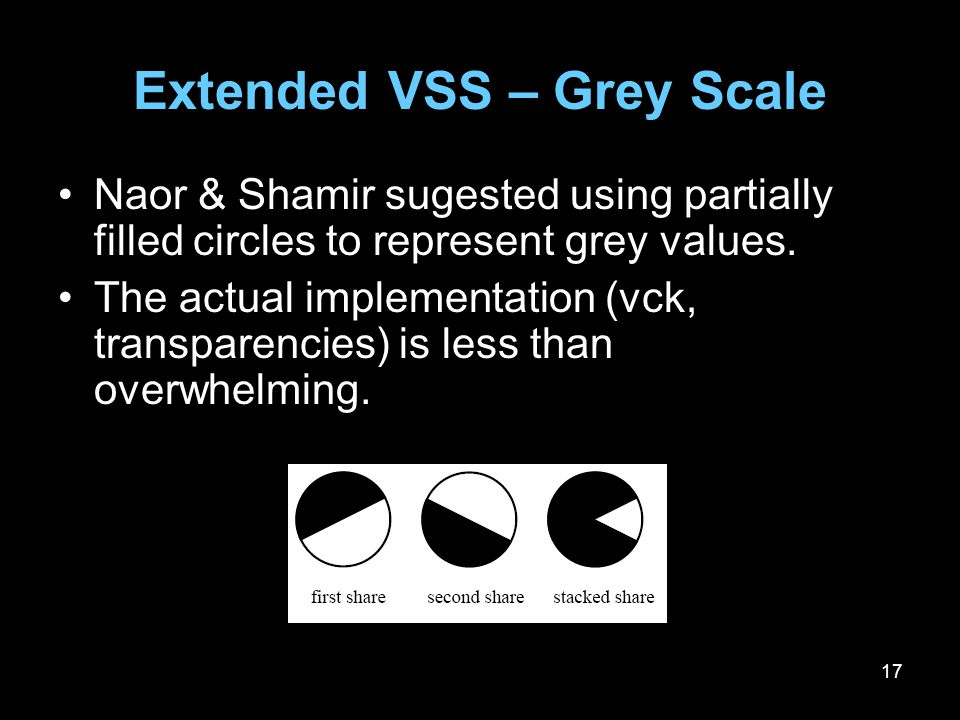 17 Extended VSS – Grey Scale Naor & Shamir sugested using partially filled circles to represent grey values. The actual implementation (vck, transpare