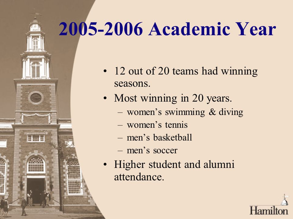 2005-2006 Academic Year During the 2005-2006 academic year, 12 out of 20 Hamilton Athletics teams have had winning seasons.