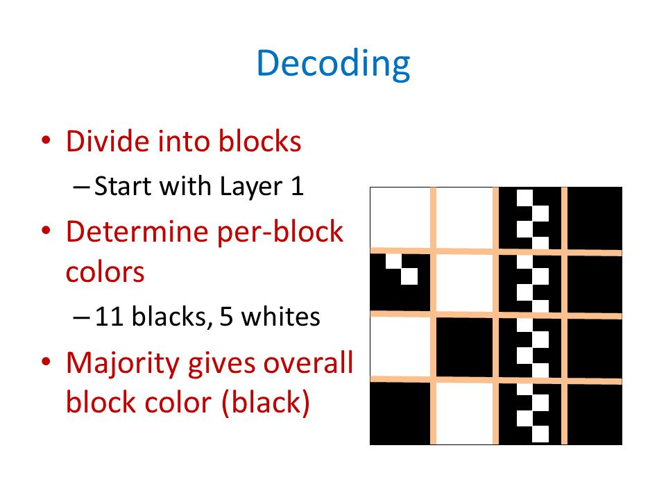 Divide into blocks – Start with Layer 1 Determine per-block colors – 11 blacks, 5 whites Majority gives overall block color (black)