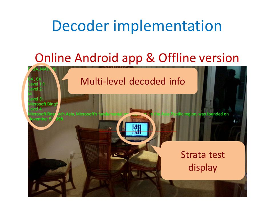 Decoder implementation Online Android app & Offline version Strata test display Multi-level decoded info
