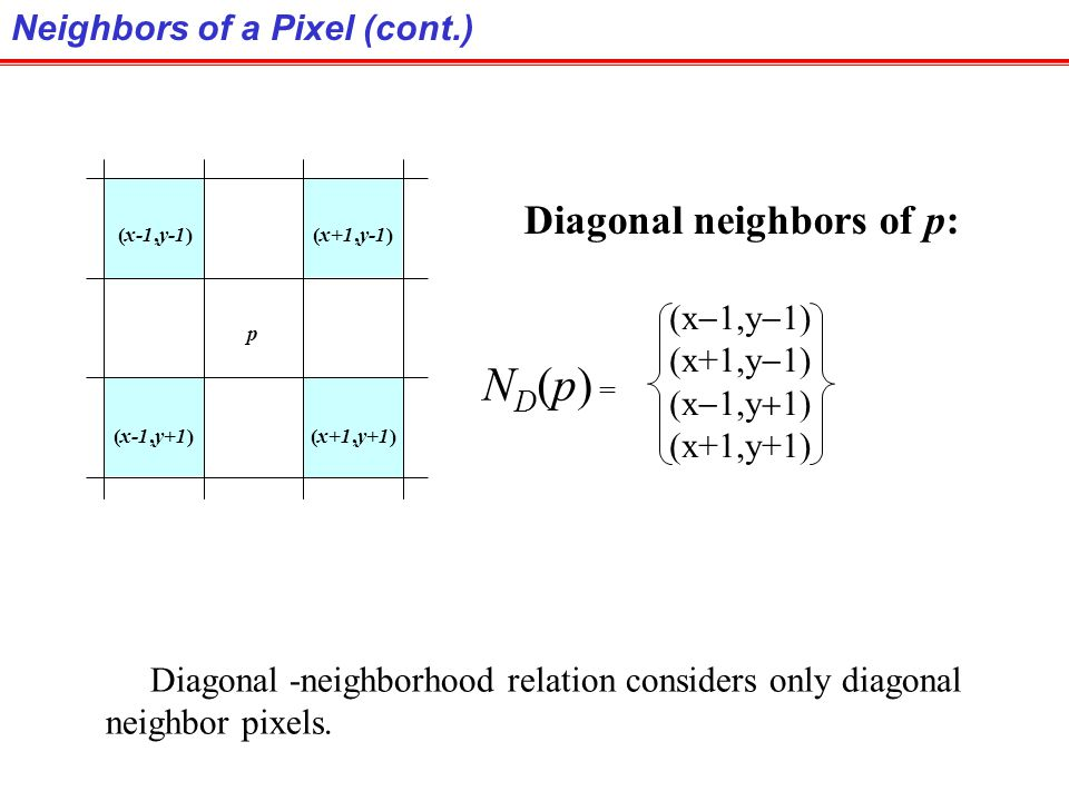 p(x+1,y)(x-1,y) (x,y-1) (x,y+1) (x+1,y-1)(x-1,y-1) (x-1,y+1)(x+1,y+1) Neighbors of a Pixel (cont.) 8-neighbors of p: (x  1,y  1) (x,y  1) (x+1,y 