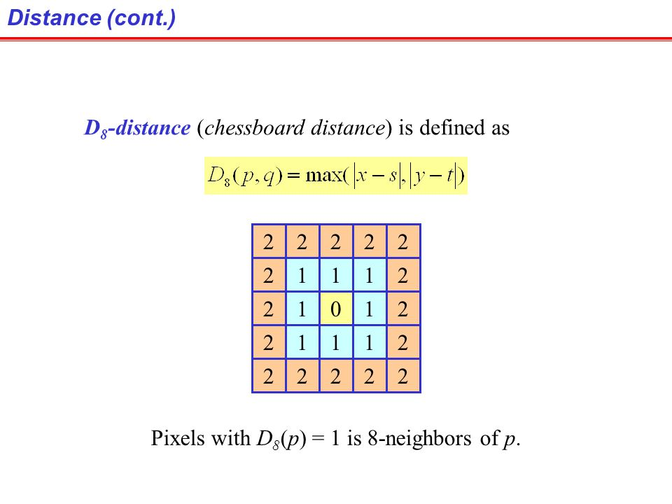 Distance (cont.) D 4 -distance (city-block distance) is defined as 12 10 12 1 2 2 2 2 2 2 Pixels with D 4 (p) = 1 is 4-neighbors of p.