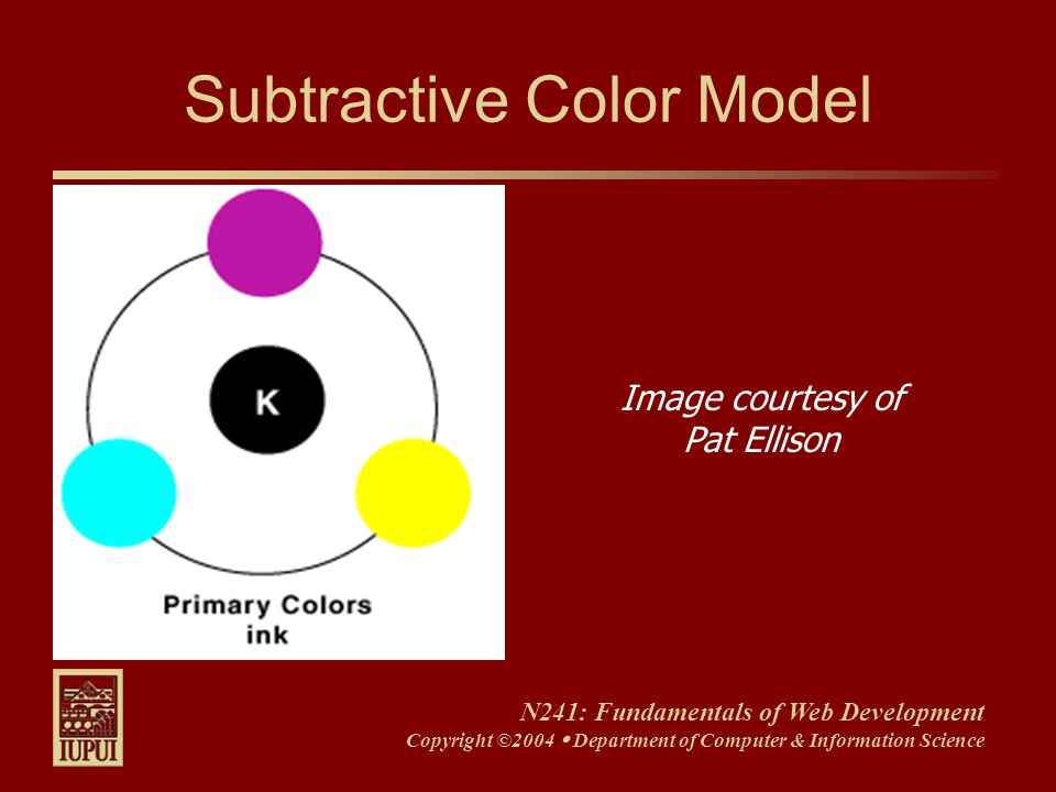 N241: Fundamentals of Web Development Copyright ©2004  Department of Computer & Information Science Subtractive Color Model Image courtesy of Pat Ellison