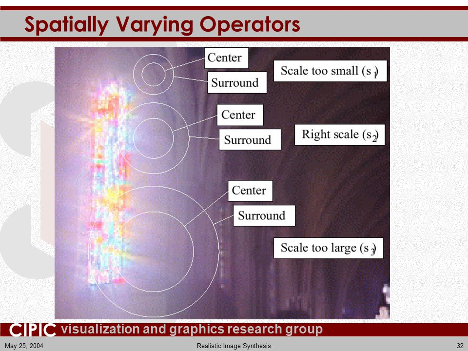 visualization and graphics research group CIPIC May 25, 2004Realistic Image Synthesis32 Spatially Varying Operators