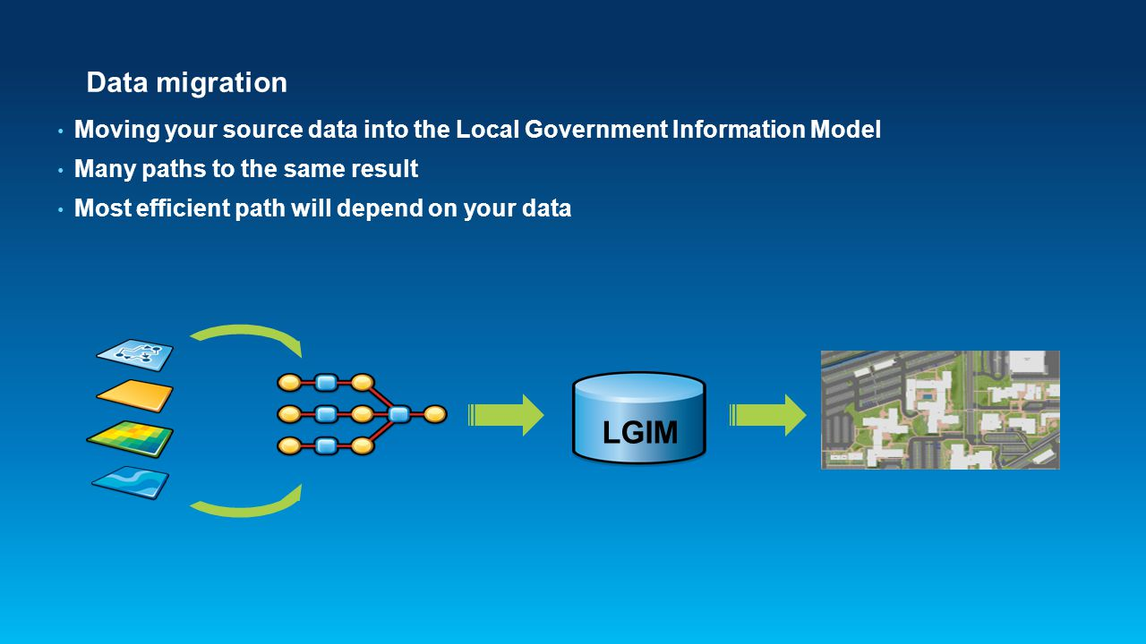 Data migration Moving your source data into the Local Government Information Model Many paths to the same result Most efficient path will depend on yo