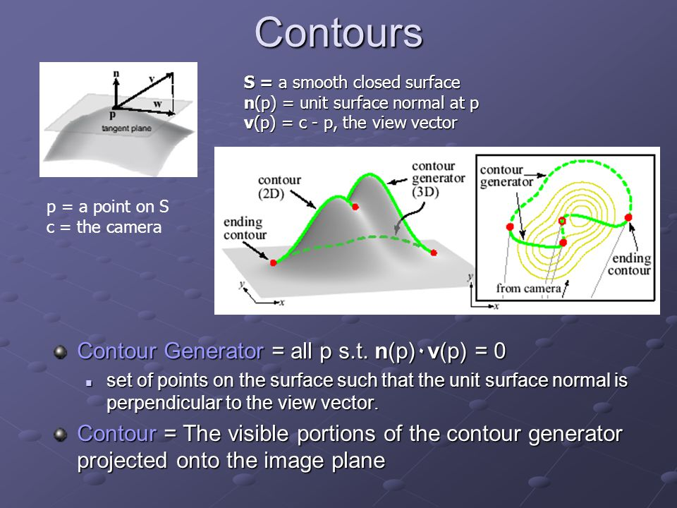 Contours Contour Generator = all p s.t. n(p)٠v(p) = 0 set of points on the surface such that the unit surface normal is perpendicular to the view vect